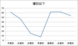 曜日グラフ.jpg